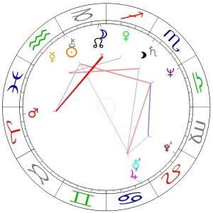 Horoskop - Jeff Koons